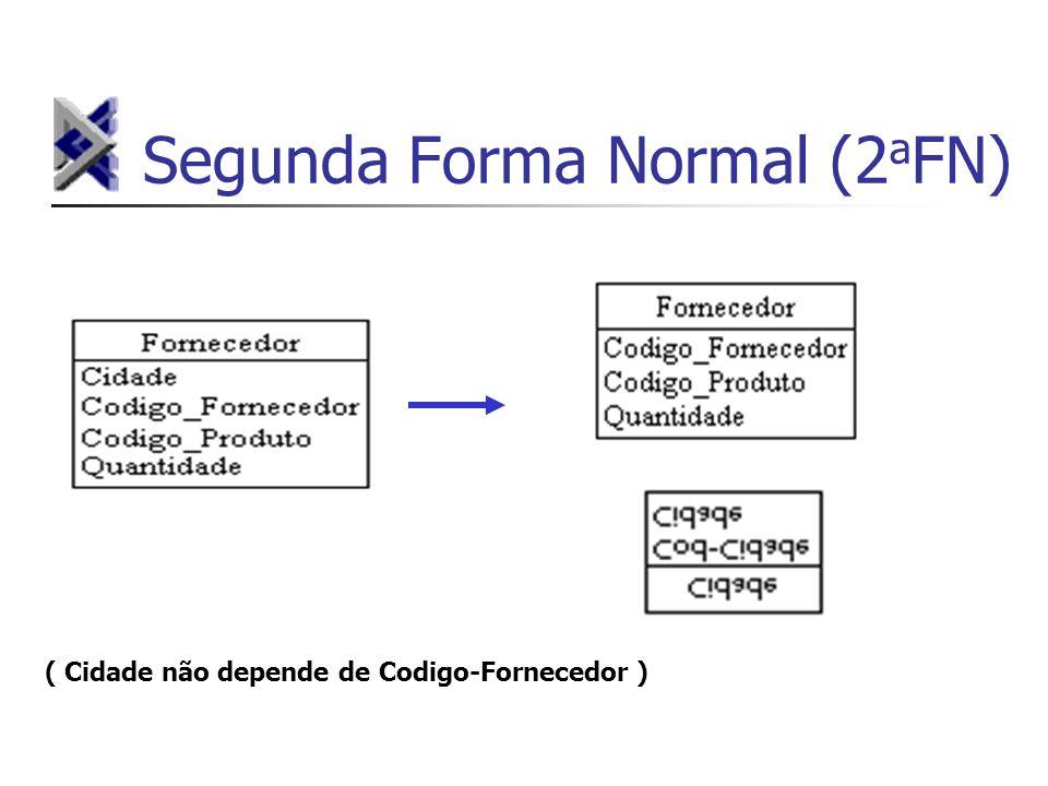 Segunda Forma Normal (2 a FN) ( Cidade não depende de Codigo-Fornecedor )