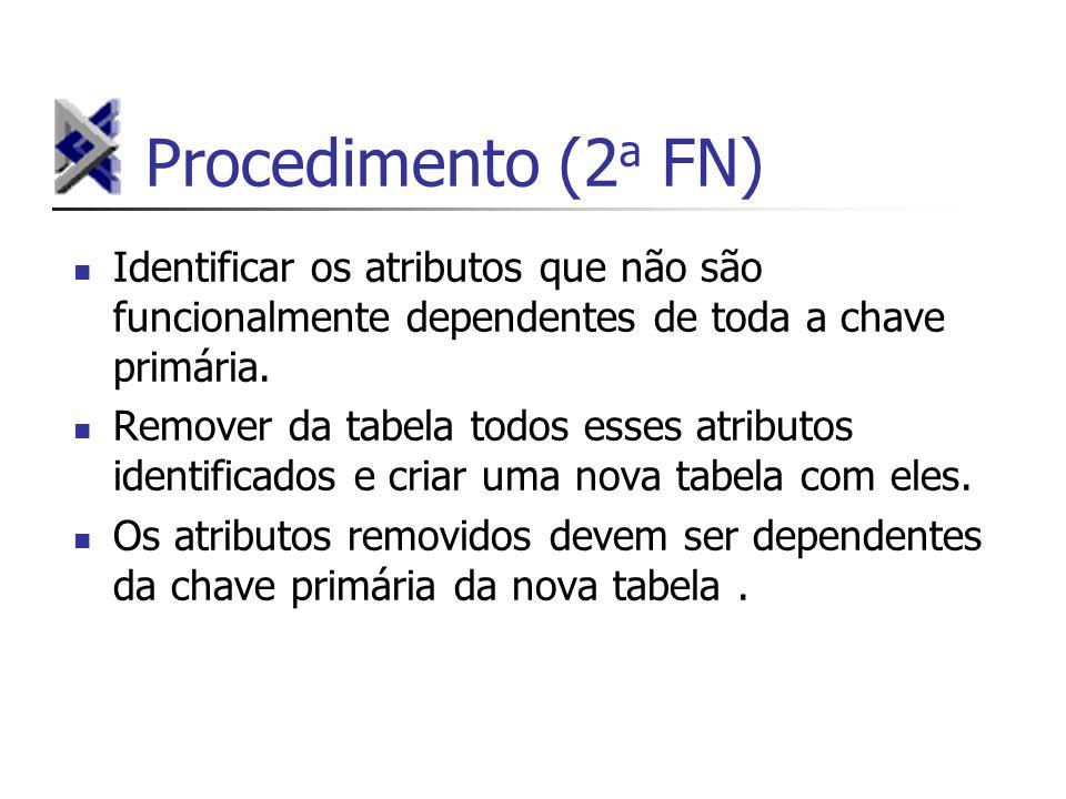Procedimento (2 a FN) Identificar os atributos que não são funcionalmente dependentes de toda a chave primária. Remover da tabela todos esses atributo