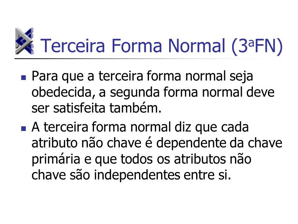 Terceira Forma Normal (3 a FN) Para que a terceira forma normal seja obedecida, a segunda forma normal deve ser satisfeita também. A terceira forma no