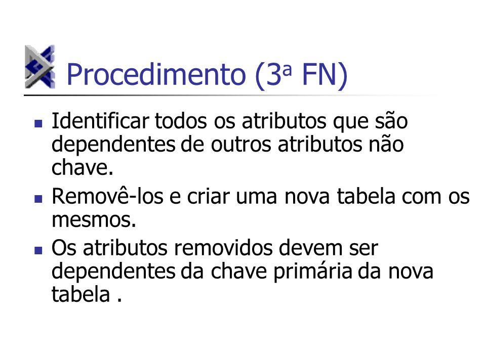 Procedimento (3 a FN) Identificar todos os atributos que são dependentes de outros atributos não chave. Removê-los e criar uma nova tabela com os mesm