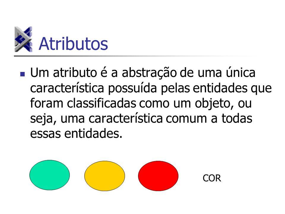 Atributos Um atributo é a abstração de uma única característica possuída pelas entidades que foram classificadas como um objeto, ou seja, uma caracter