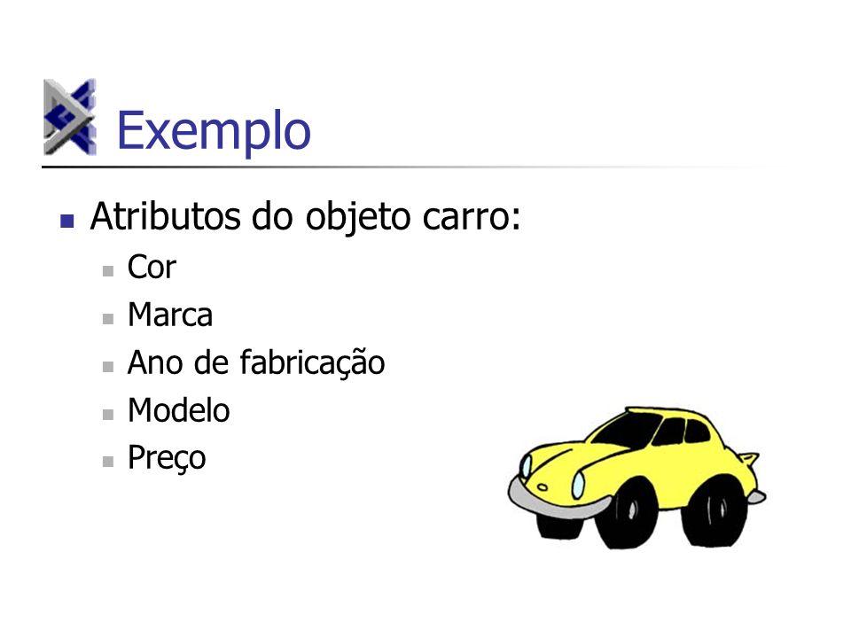 Exemplo Atributos do objeto carro: Cor Marca Ano de fabricação Modelo Preço