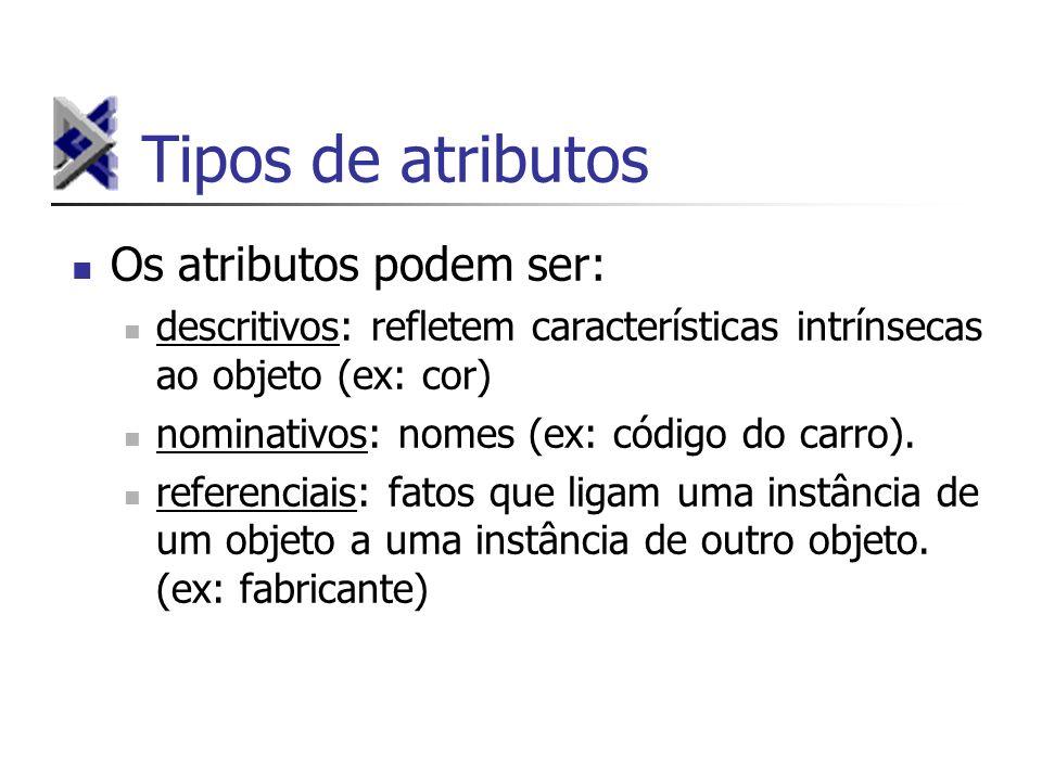 Tipos de atributos Os atributos podem ser: descritivos: refletem características intrínsecas ao objeto (ex: cor) nominativos: nomes (ex: código do car