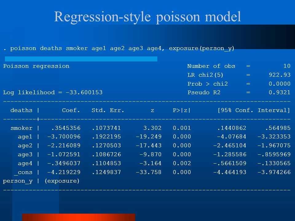 Regression-style poisson model. poisson deaths smoker age1 age2 age3 age4, exposure(person_y) Poisson regression Number of obs = 10 LR chi2(5) = 922.9
