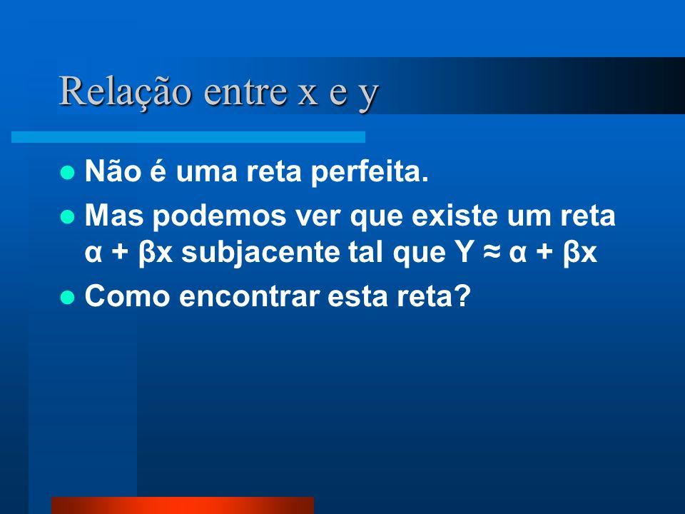 Relação entre x e y Não é uma reta perfeita. Mas podemos ver que existe um reta α + βx subjacente tal que Y α + βx Como encontrar esta reta?