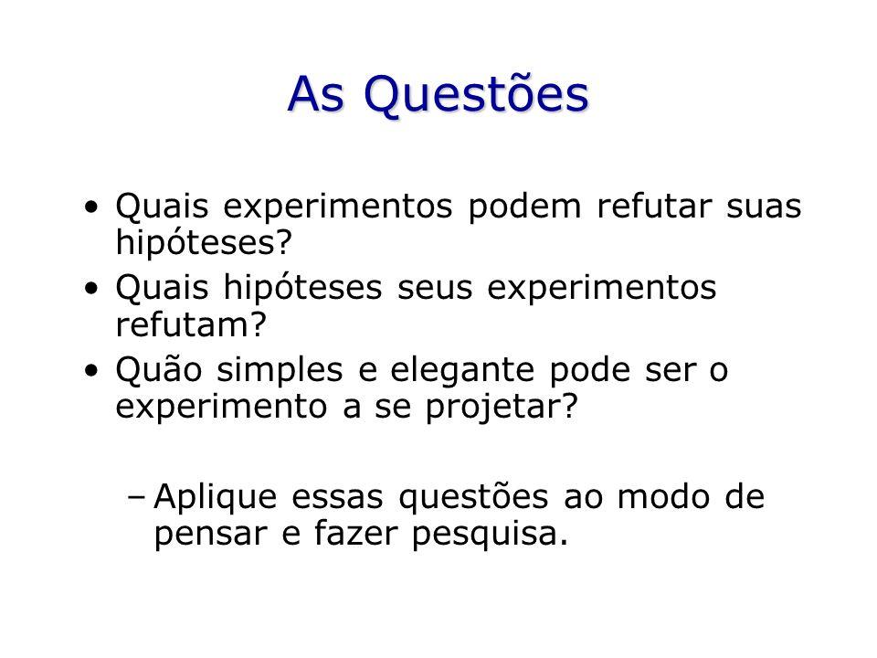 As Questões Quais experimentos podem refutar suas hipóteses.