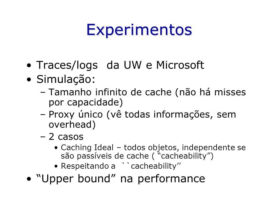 Experimentos Traces/logs da UW e Microsoft Simulação: –Tamanho infinito de cache (não há misses por capacidade) –Proxy único (vê todas informações, sem overhead) –2 casos Caching Ideal – todos objetos, independente se são passíveis de cache ( cacheability) Respeitando a ``cacheability Upper bound na performance