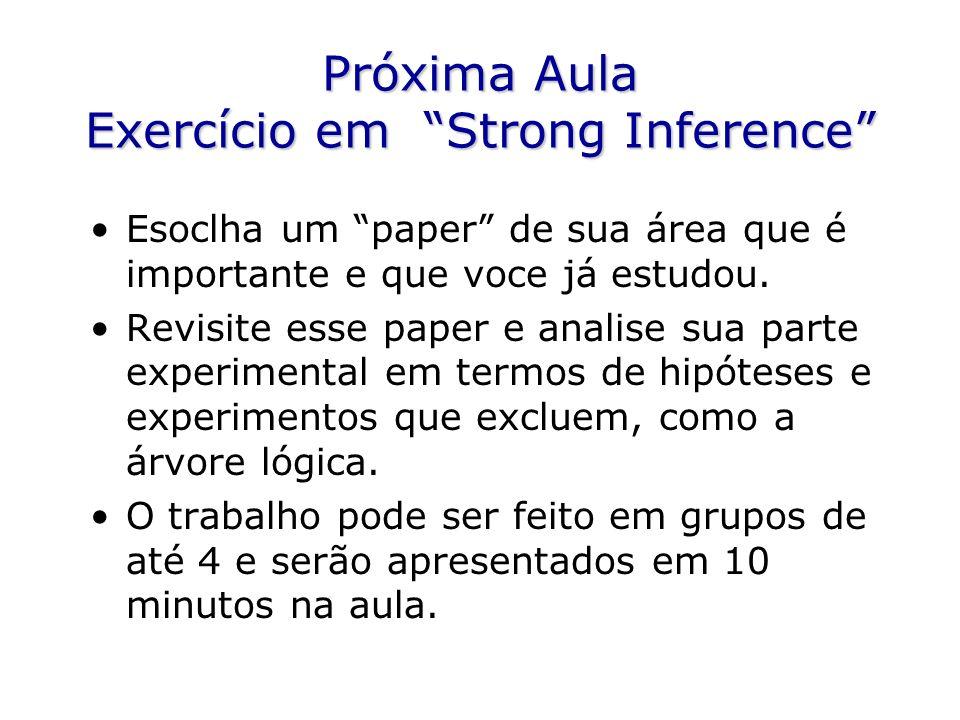 Próxima Aula Exercício em Strong Inference Esoclha um paper de sua área que é importante e que voce já estudou.