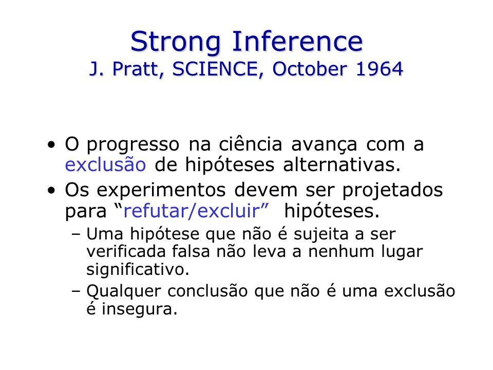 Strong Inference J.Pratt, SCIENCE, October 1964 Quão rápido pode evoluir a pesquisa numa área.