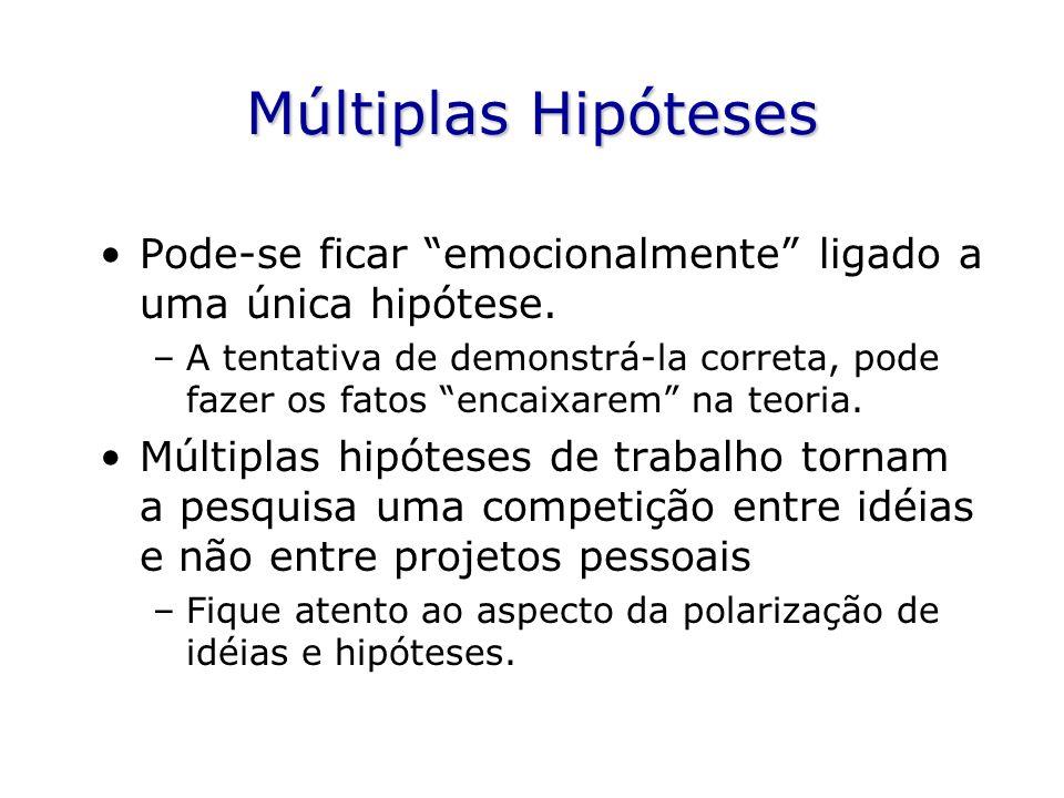Múltiplas Hipóteses Pode-se ficar emocionalmente ligado a uma única hipótese.