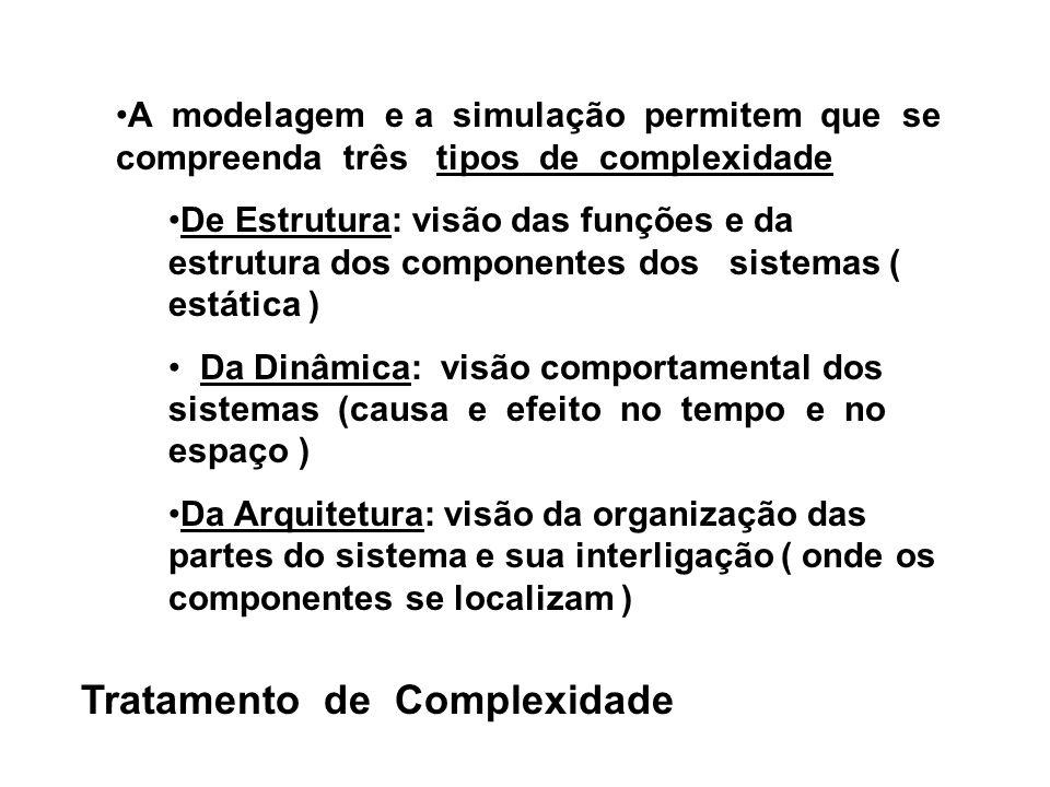 A modelagem e a simulação permitem que se compreenda três tipos de complexidade De Estrutura: visão das funções e da estrutura dos componentes dos sis