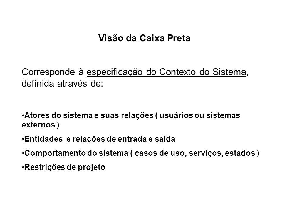 Visão da Caixa Preta Corresponde à especificação do Contexto do Sistema, definida através de: Atores do sistema e suas relações ( usuários ou sistemas externos ) Entidades e relações de entrada e saída Comportamento do sistema ( casos de uso, serviços, estados ) Restrições de projeto