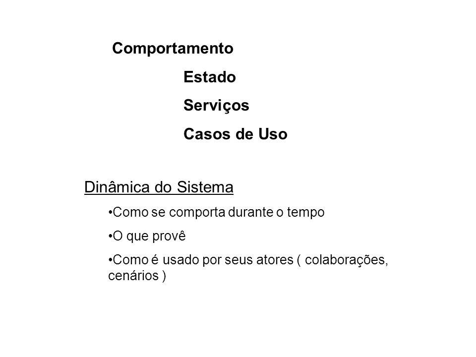 Comportamento Estado Serviços Casos de Uso Dinâmica do Sistema Como se comporta durante o tempo O que provê Como é usado por seus atores ( colaboraçõe