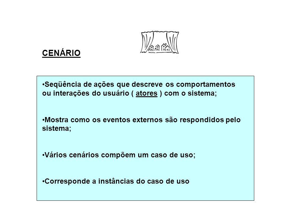 CENÁRIO Seqüência de ações que descreve os comportamentos ou interações do usuário ( atores ) com o sistema; Mostra como os eventos externos são respondidos pelo sistema; Vários cenários compõem um caso de uso; Corresponde a instâncias do caso de uso
