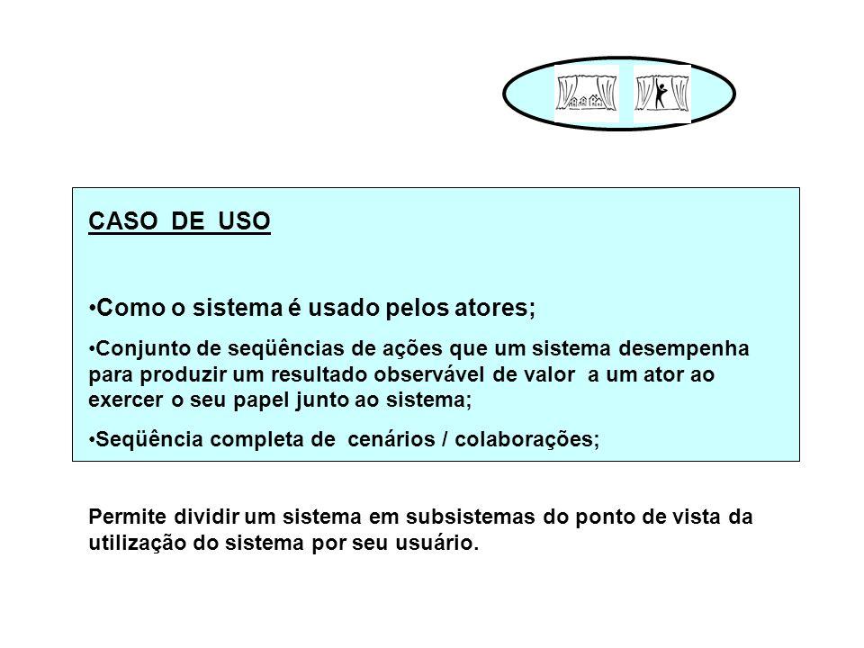 CASO DE USO Como o sistema é usado pelos atores; Conjunto de seqüências de ações que um sistema desempenha para produzir um resultado observável de va