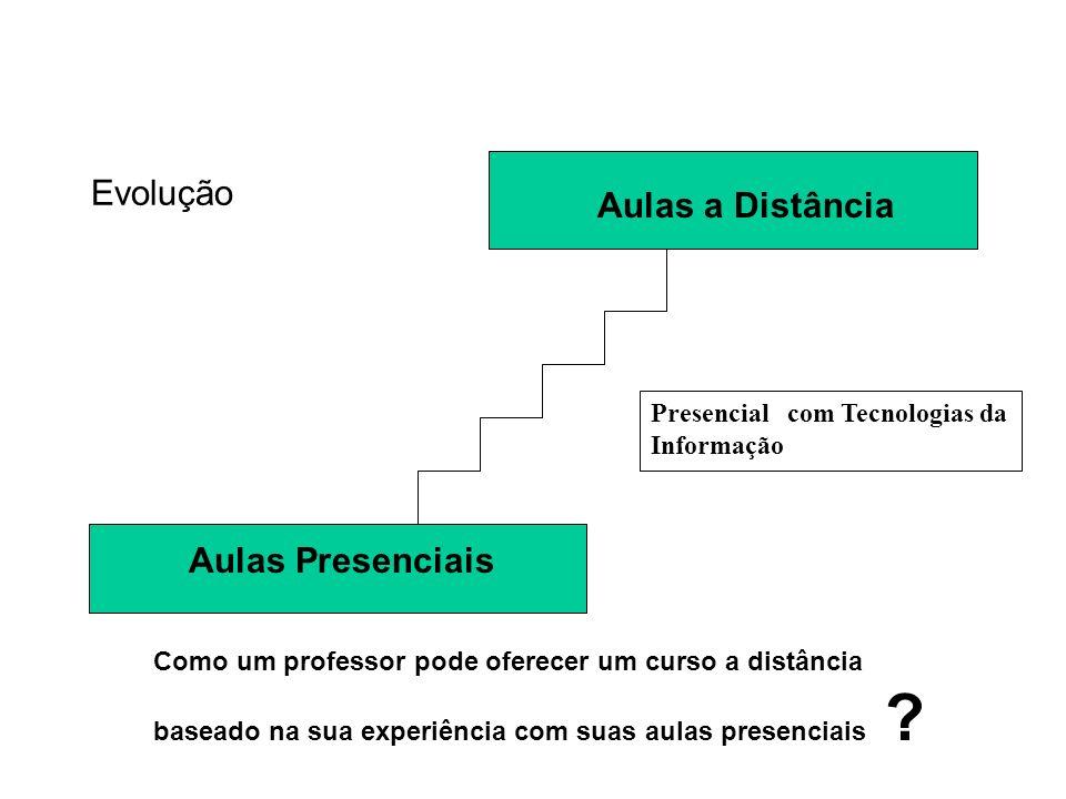 Aulas Presenciais Aulas a Distância Presencial com Tecnologias da Informação Como um professor pode oferecer um curso a distância baseado na sua experiência com suas aulas presenciais .