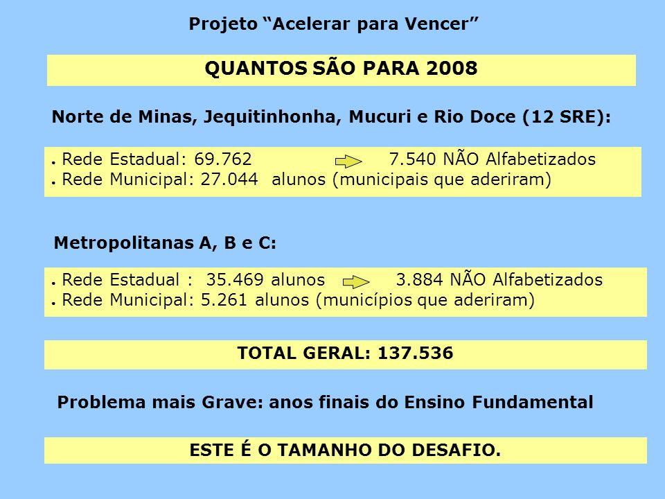 QUANTOS SÃO PARA 2008 Norte de Minas, Jequitinhonha, Mucuri e Rio Doce (12 SRE): Rede Estadual: 69.762 7.540 NÃO Alfabetizados Rede Municipal: 27.044 alunos (municipais que aderiram) ESTE É O TAMANHO DO DESAFIO.