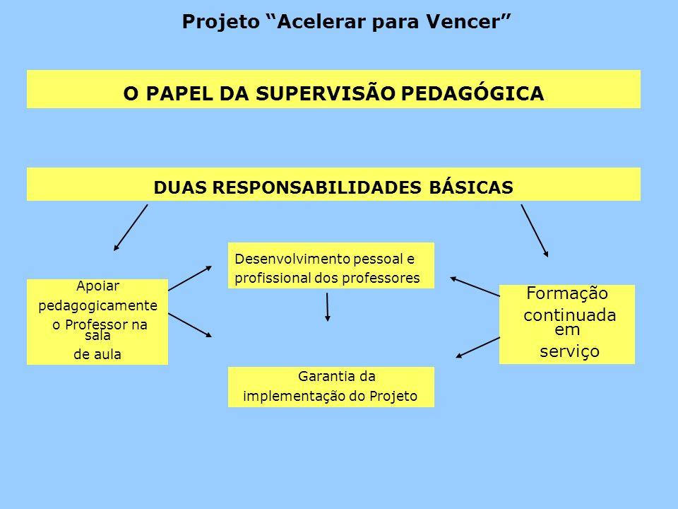 Apoiar pedagogicamente o Professor na sala de aula O PAPEL DA SUPERVISÃO PEDAGÓGICA Desenvolvimento pessoal e profissional dos professores Formação continuada em serviço Garantia da implementação do Projeto DUAS RESPONSABILIDADES BÁSICAS Projeto Acelerar para Vencer