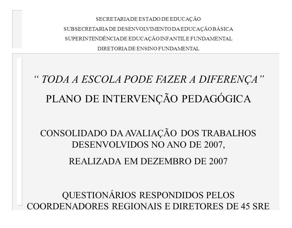 SECRETARIA DE ESTADO DE EDUCAÇÃO SUBSECRETARIA DE DESENVOLVIMENTO DA EDUCAÇÃO BÁSICA SUPERINTENDÊNCIA DE EDUCAÇÃO INFANTIL E FUNDAMENTAL DIRETORIA DE