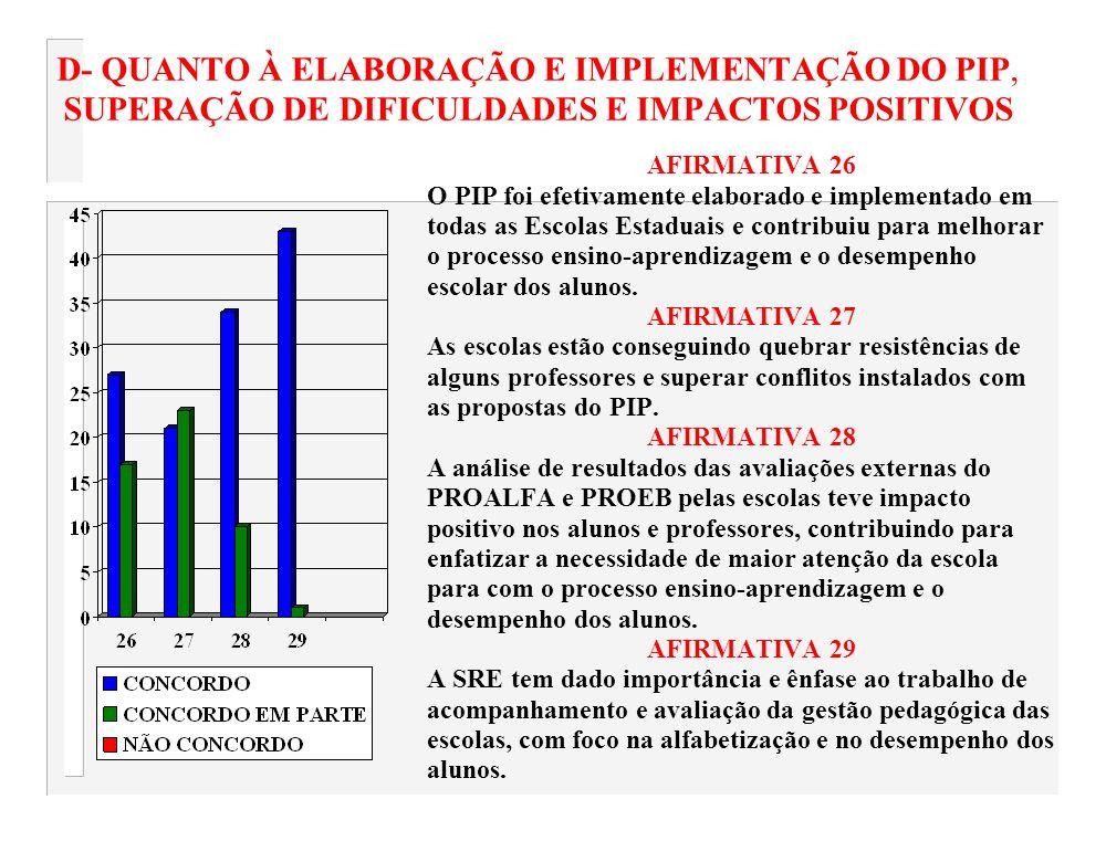 D- QUANTO À ELABORAÇÃO E IMPLEMENTAÇÃO DO PIP, SUPERAÇÃO DE DIFICULDADES E IMPACTOS POSITIVOS AFIRMATIVA 26 O PIP foi efetivamente elaborado e impleme