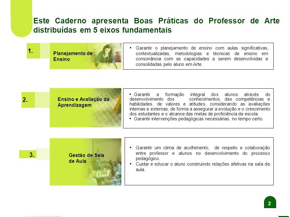 2 Este Caderno apresenta Boas Práticas do Professor de Arte distribuídas em 5 eixos fundamentais 2.