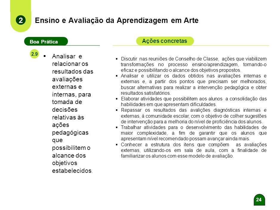 23 Ensino e Avaliação da Aprendizagem em Arte 2 Boa Prática Ações concretas 2.8 Registrar, analisar e utilizar os resultados das avaliações diagnóstic