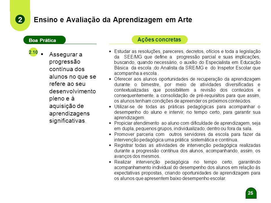 24 Ensino e Avaliação da Aprendizagem em Arte 2 Boa Prática Ações concretas 2.9 Analisar e relacionar os resultados das avaliações externas e internas