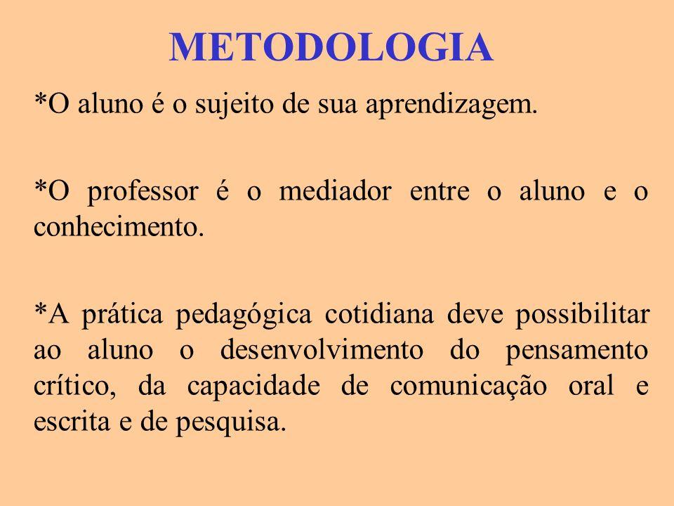 METODOLOGIA *O aluno é o sujeito de sua aprendizagem. *O professor é o mediador entre o aluno e o conhecimento. *A prática pedagógica cotidiana deve p