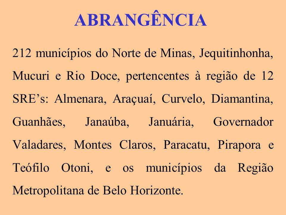 ABRANGÊNCIA 212 municípios do Norte de Minas, Jequitinhonha, Mucuri e Rio Doce, pertencentes à região de 12 SREs: Almenara, Araçuaí, Curvelo, Diamanti