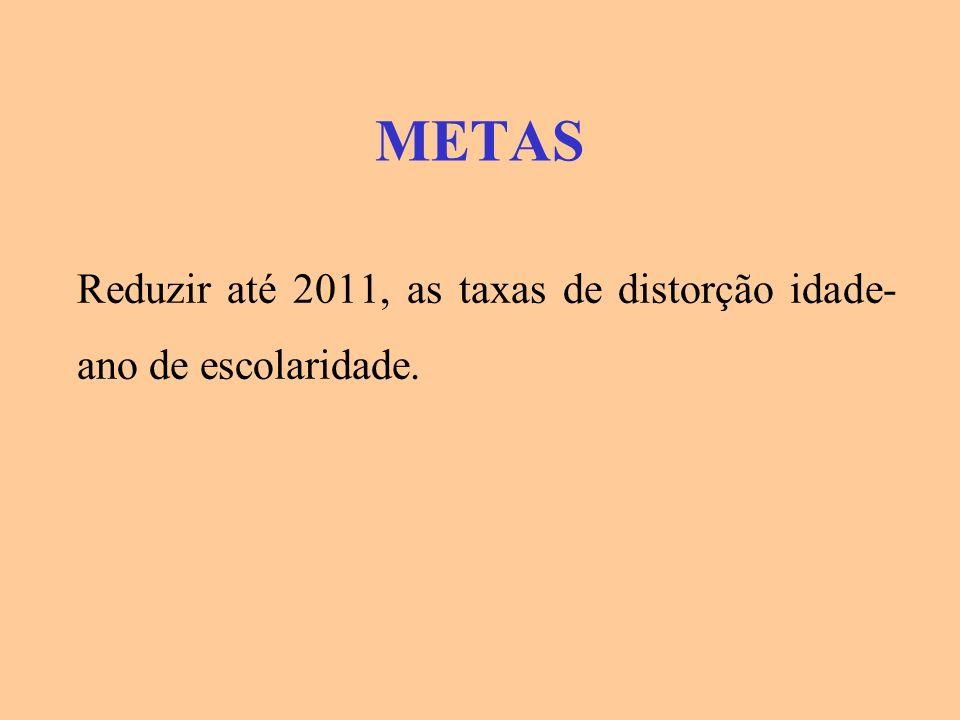 METAS Reduzir até 2011, as taxas de distorção idade- ano de escolaridade.