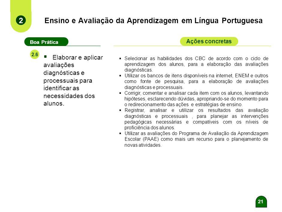 20 Ensino e Avaliação da Aprendizagem em Língua Portuguesa 2 Boa Prática Ações concretas 2.5 Conhecer, valorizar e utilizar os resultados das avaliaçõ