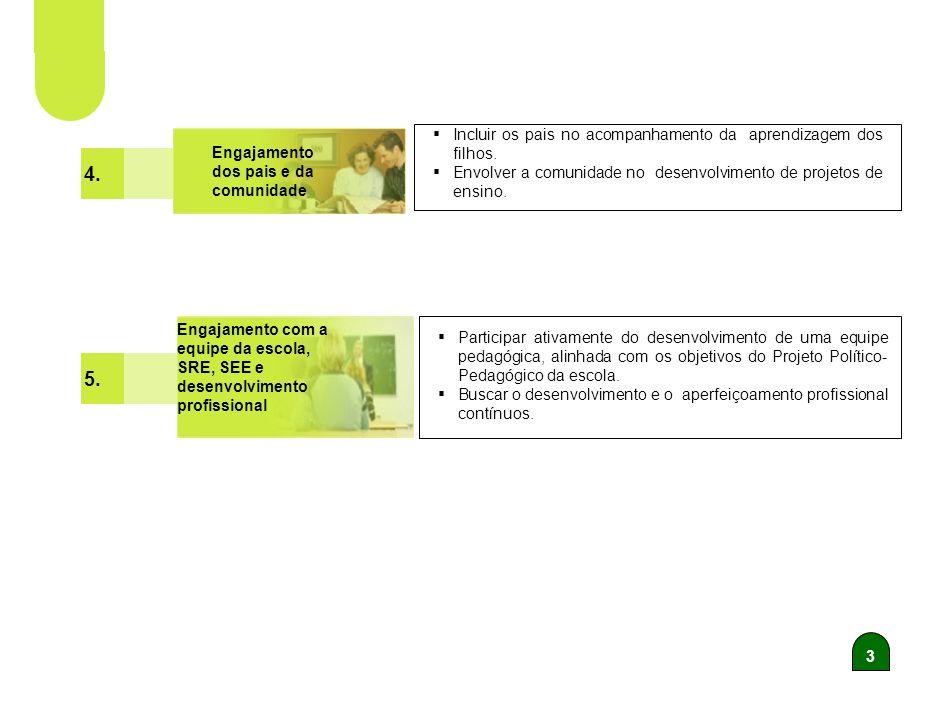 23 Ensino e Avaliação da Aprendizagem em Língua Portuguesa 2 Boa Prática Ações concretas 2.8 Analisar e relacionar os resultados das avaliações externas e internas, para tomada de decisões relativas às ações pedagógicas que possibilitem o alcance dos objetivos estabelecidos.