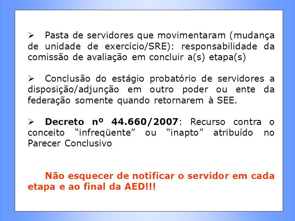 Pasta de servidores que movimentaram (mudança de unidade de exercício/SRE): responsabilidade da comissão de avaliação em concluir a(s) etapa(s) Conclu