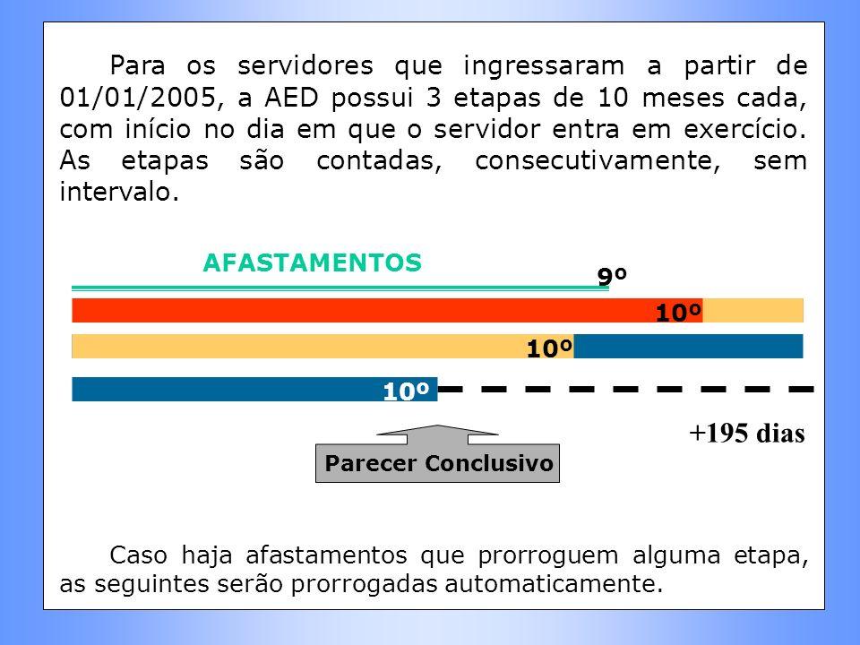 Para os servidores que ingressaram a partir de 01/01/2005, a AED possui 3 etapas de 10 meses cada, com início no dia em que o servidor entra em exercí