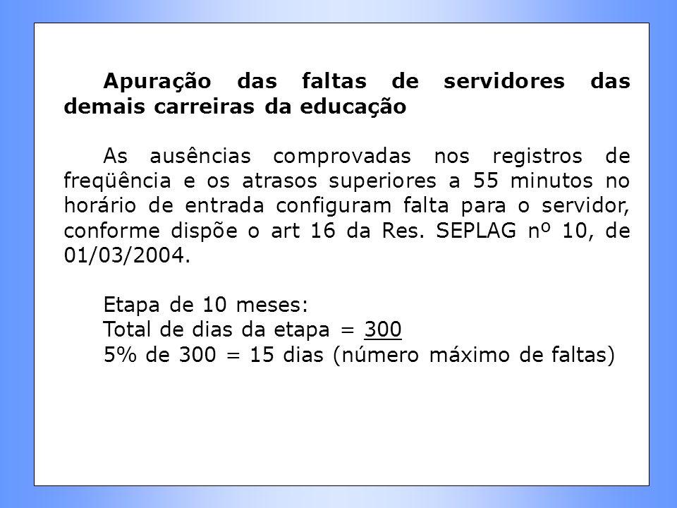 Apuração das faltas de servidores das demais carreiras da educação As ausências comprovadas nos registros de freqüência e os atrasos superiores a 55 m