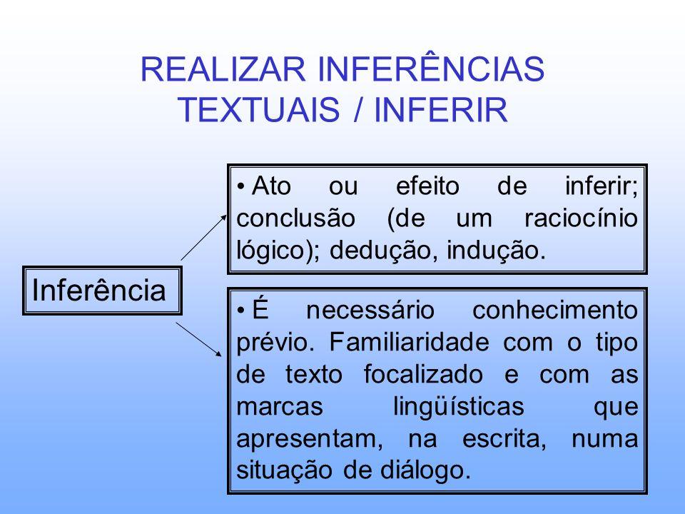 REALIZAR INFERÊNCIAS TEXTUAIS / INFERIR Inferência Ato ou efeito de inferir; conclusão (de um raciocínio lógico); dedução, indução.