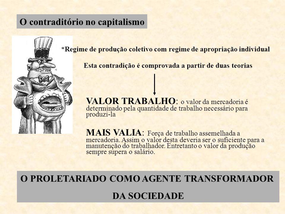 O contraditório no capitalismo *Regime de produção coletivo com regime de apropriação individual Esta contradição é comprovada a partir de duas teoria
