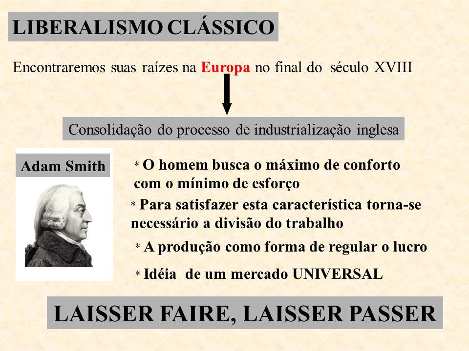 LIBERALISMO CLÁSSICO Encontraremos suas raízes na Europa no final do século XVIII Consolidação do processo de industrialização inglesa Adam Smith * O
