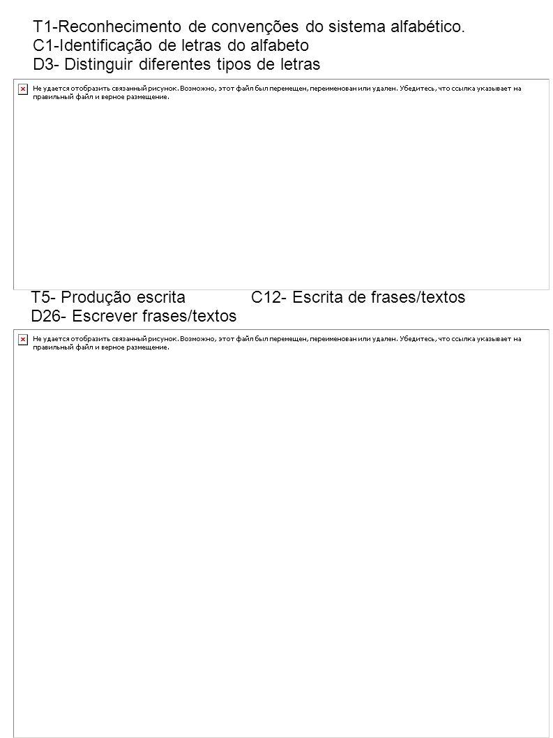 T1-Reconhecimento de convenções do sistema alfabético. C1-Identificação de letras do alfabeto D3- Distinguir diferentes tipos de letras T5- Produção e