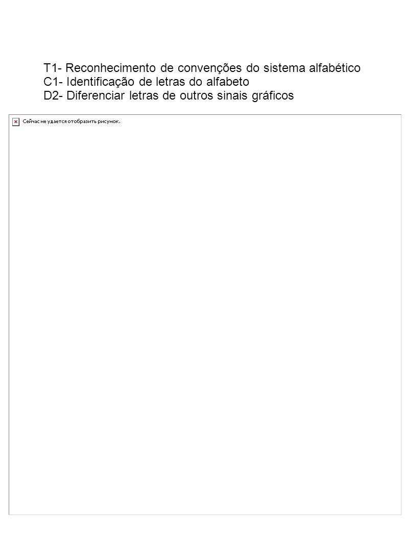 T1- Reconhecimento de convenções do sistema alfabético C1- Identificação de letras do alfabeto D2- Diferenciar letras de outros sinais gráficos