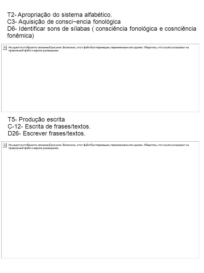 T2- Apropriação do sistema alfabético. C3- Aquisição de consci~encia fonológica D6- Identificar sons de sílabas ( consciência fonológica e cosnciência