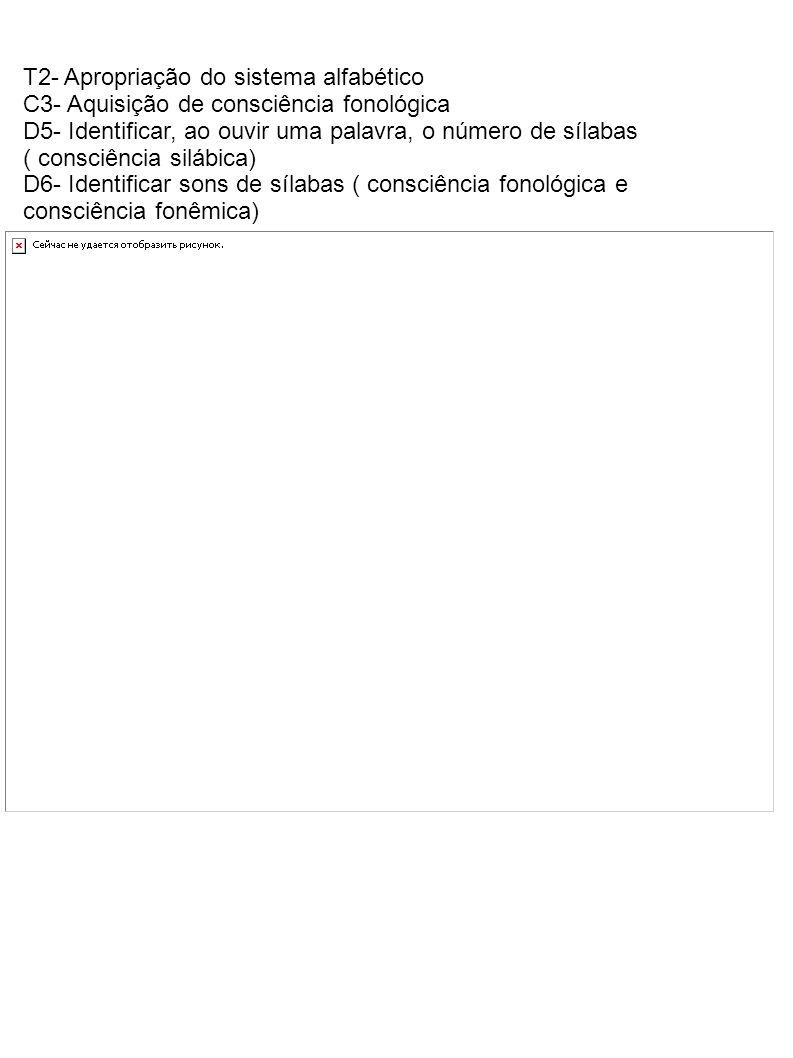 T2- Apropriação do sistema alfabético C3- Aquisição de consciência fonológica D5- Identificar, ao ouvir uma palavra, o número de sílabas ( consciência
