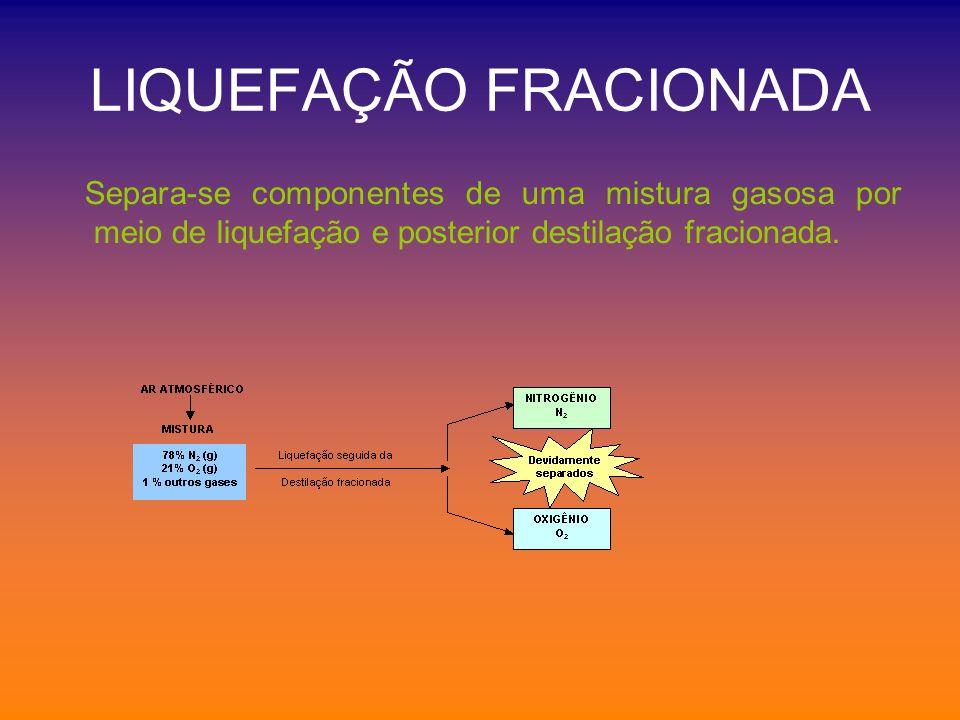 LIQUEFAÇÃO FRACIONADA Separa-se componentes de uma mistura gasosa por meio de liquefação e posterior destilação fracionada.