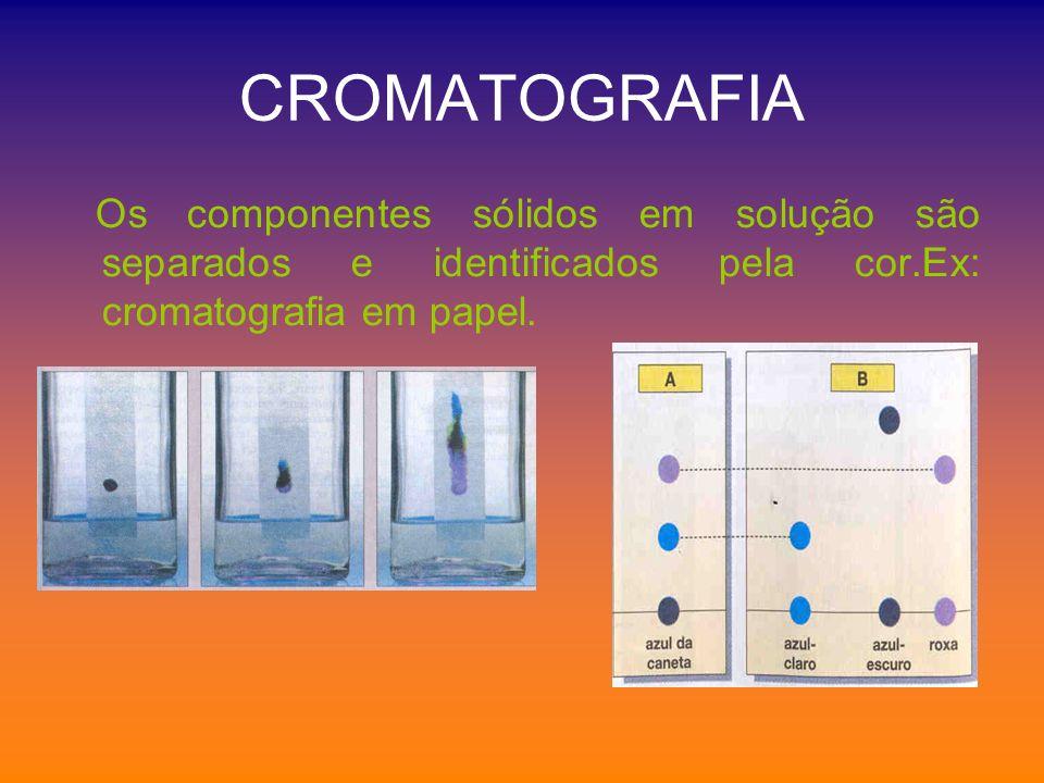CROMATOGRAFIA Os componentes sólidos em solução são separados e identificados pela cor.Ex: cromatografia em papel.