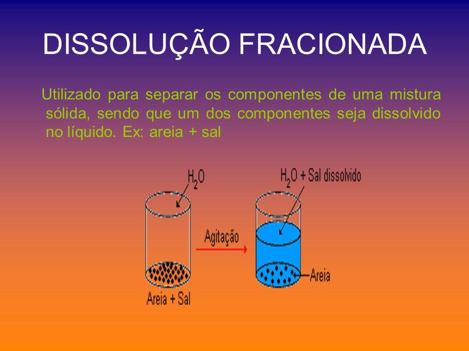 DISSOLUÇÃO FRACIONADA Utilizado para separar os componentes de uma mistura sólida, sendo que um dos componentes seja dissolvido no líquido. Ex: areia