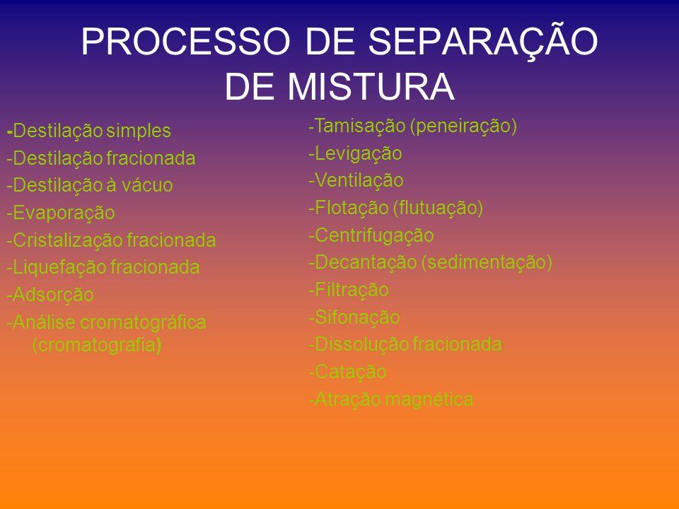 PROCESSO DE SEPARAÇÃO DE MISTURA -Destilação simples -Destilação fracionada -Destilação à vácuo -Evaporação -Cristalização fracionada -Liquefação frac
