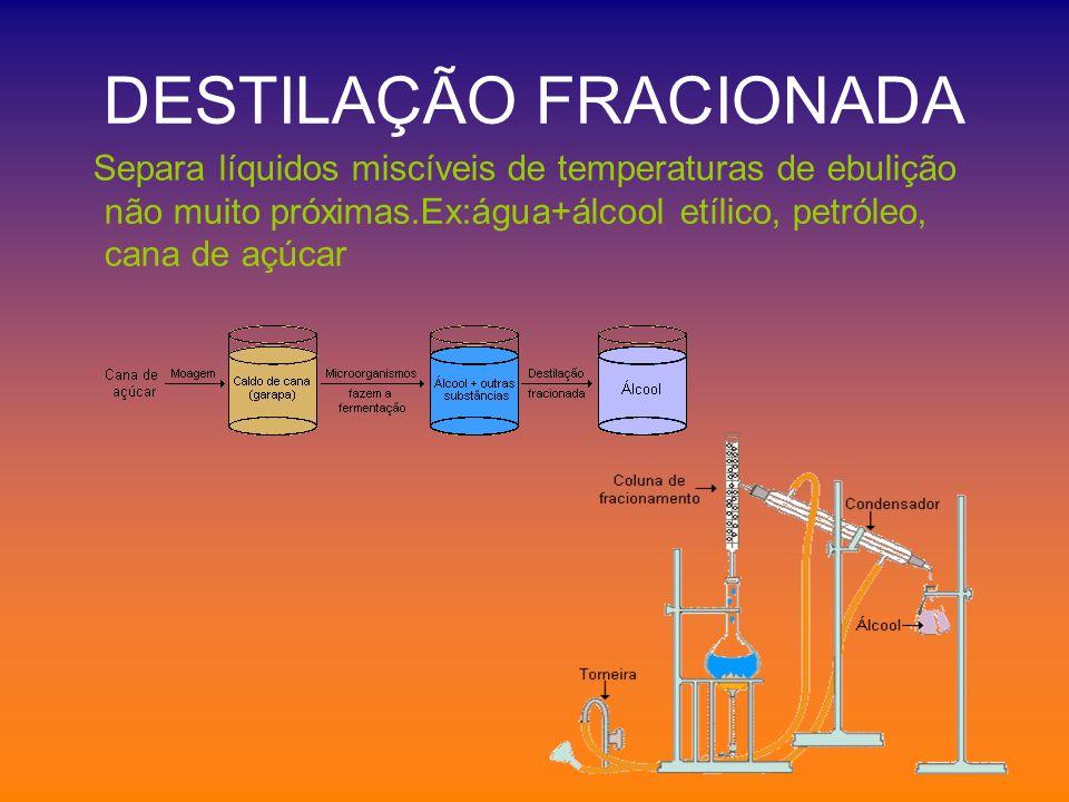 DESTILAÇÃO FRACIONADA Separa líquidos miscíveis de temperaturas de ebulição não muito próximas.Ex:água+álcool etílico, petróleo, cana de açúcar