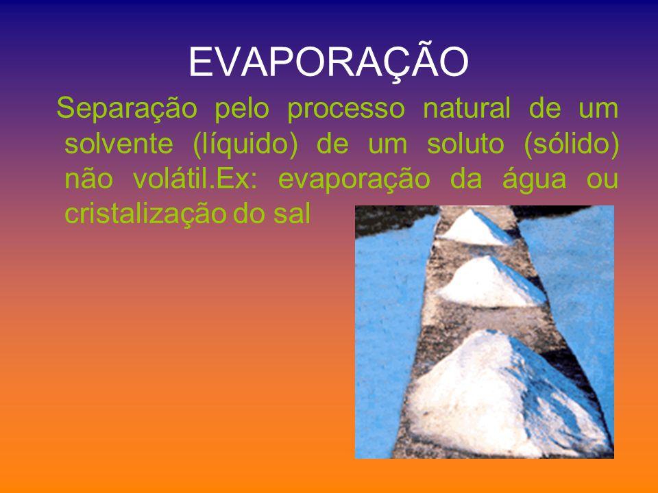 EVAPORAÇÃO Separação pelo processo natural de um solvente (líquido) de um soluto (sólido) não volátil.Ex: evaporação da água ou cristalização do sal