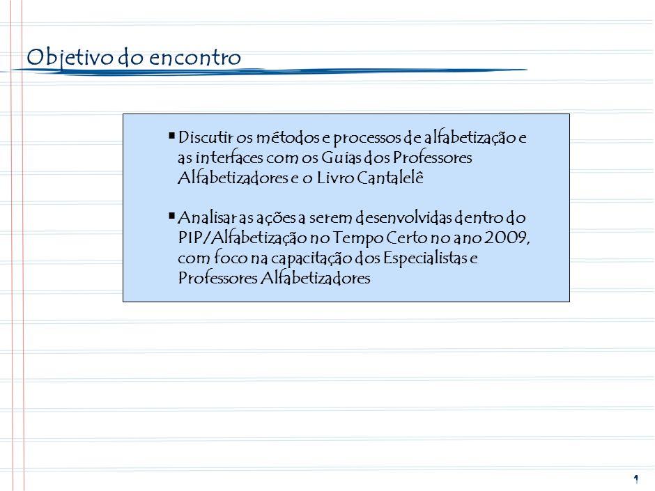 Alfabetização no Tempo Certo – Programa de Intervenção Pedagógica (PIP) Encontro Equipe Regional Belo Horizonte, 12 e 13 de fevereiro de 2009 Agenda