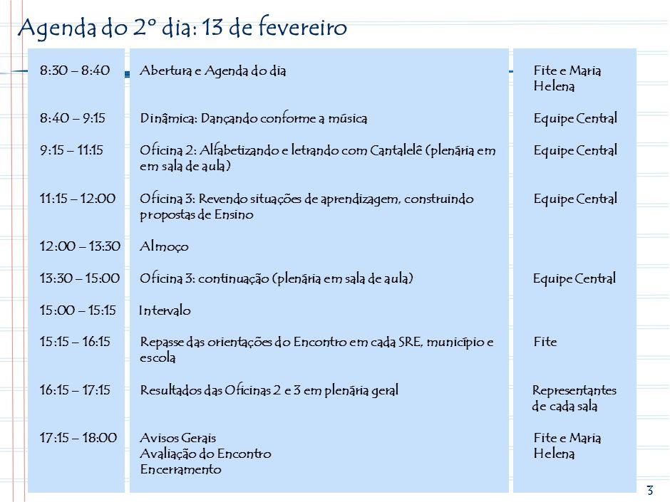 2 Agenda do 1º dia: 12 de fevereiro Abertura, Agenda do dia e Boas Vindas9:00 – 9:15Raquel, Fite e Maria Helena O poder da validação Avaliação das ati